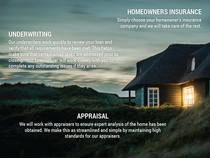Insurance, Underwriting, and Appraisal